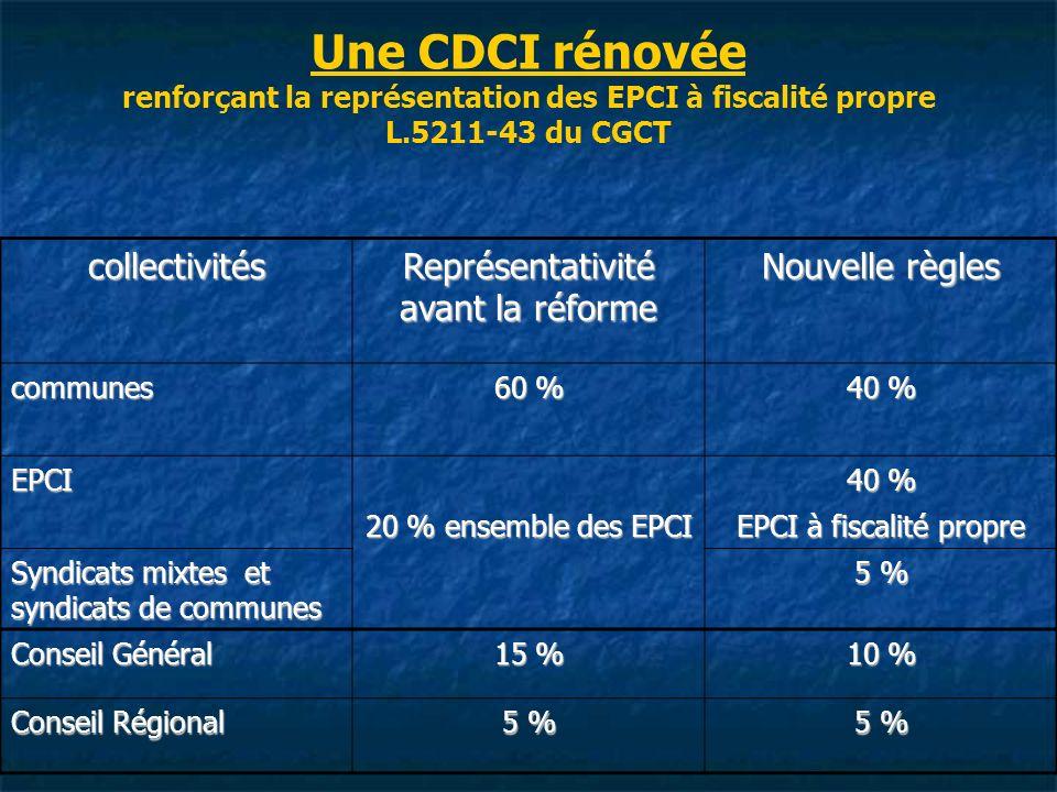 EPCI à FISCALITE PROPRE Arrondissement dArcachon - état des lieux - EPCI À FISCALITÉ PROPRE Communes POP.