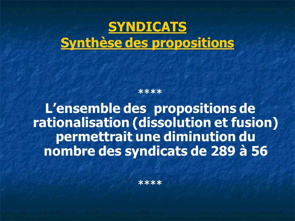 SYNDICATS Synthèse des propositions **** Lensemble des propositions de rationalisation (dissolution et fusion) permettrait une diminution du nombre des syndicats de 289 à 56 ****