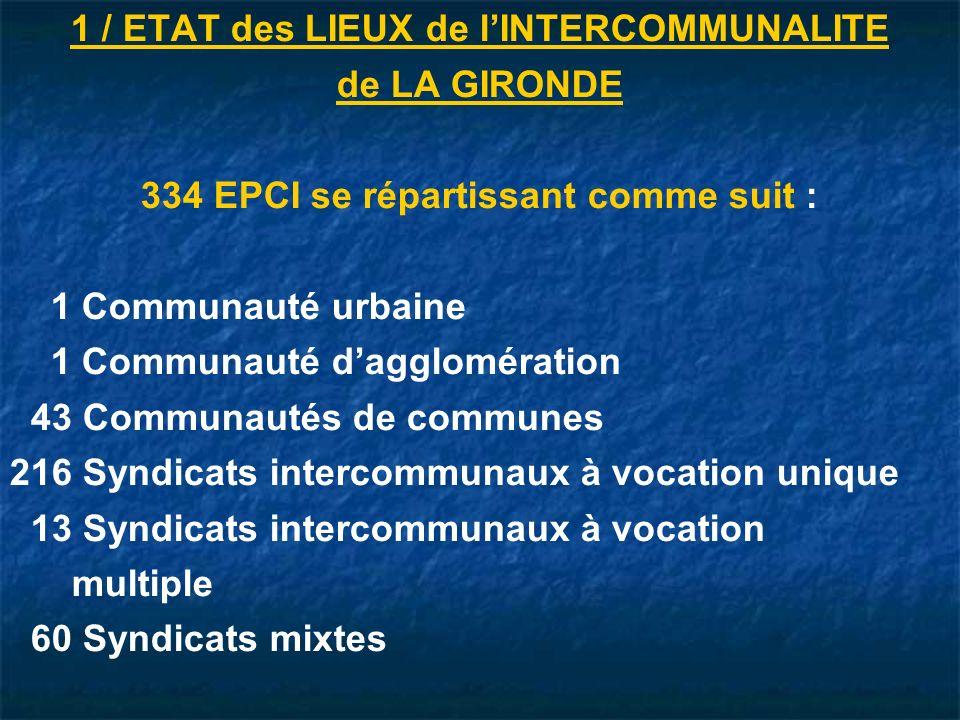 1 / ETAT des LIEUX de lINTERCOMMUNALITE de LA GIRONDE 334 EPCI se répartissant comme suit : 1 Communauté urbaine 1 Communauté dagglomération 43 Communautés de communes 216 Syndicats intercommunaux à vocation unique 13 Syndicats intercommunaux à vocation multiple 60 Syndicats mixtes