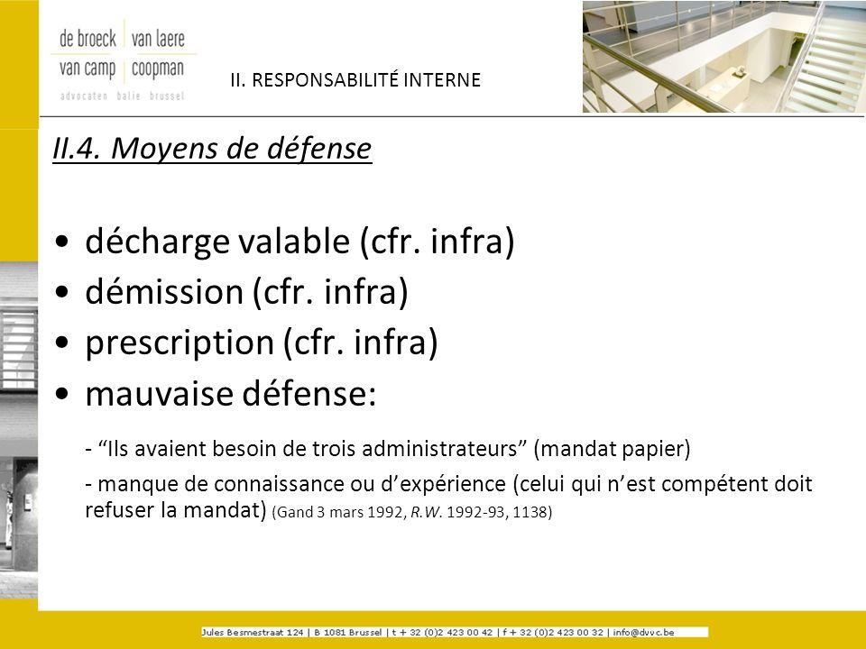 II. RESPONSABILITÉ INTERNE II.4. Moyens de défense décharge valable (cfr. infra) démission (cfr. infra) prescription (cfr. infra) mauvaise défense: -