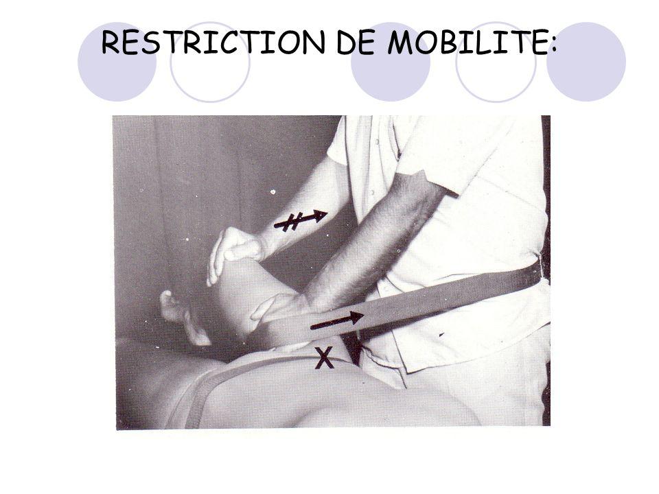 RESTRICTION DE MOBILITE: