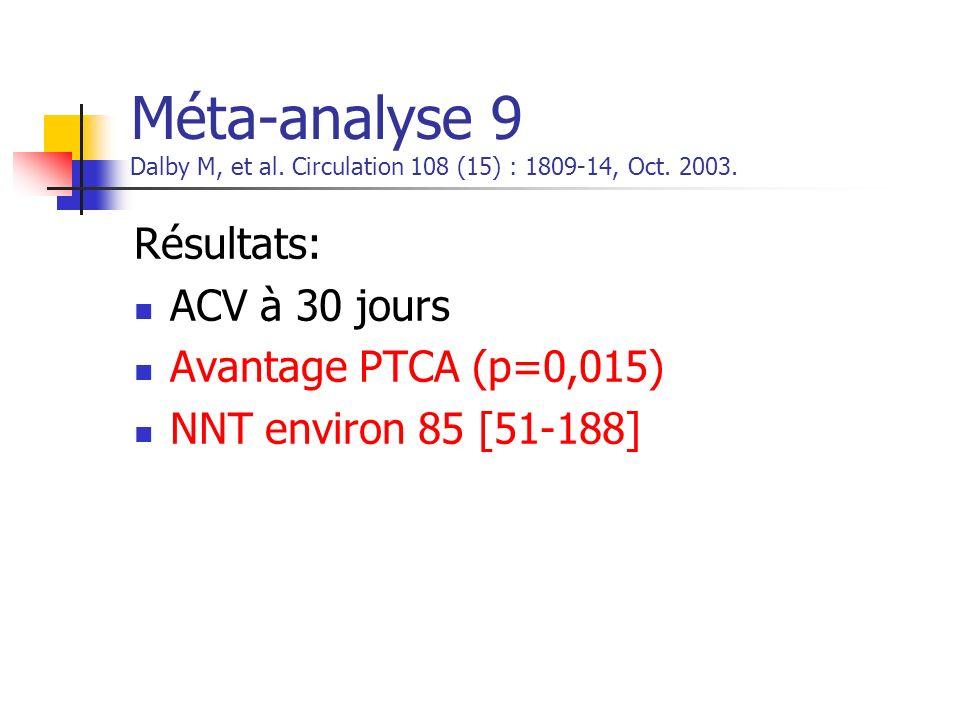Méta-analyse 9 Dalby M, et al. Circulation 108 (15) : 1809-14, Oct. 2003. Résultats: ACV à 30 jours Avantage PTCA (p=0,015) NNT environ 85 [51-188]