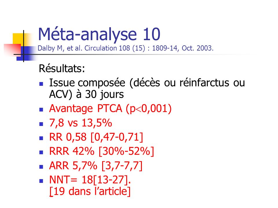 Méta-analyse 10 Dalby M, et al. Circulation 108 (15) : 1809-14, Oct. 2003. Résultats: Issue composée (décès ou réinfarctus ou ACV) à 30 jours Avantage