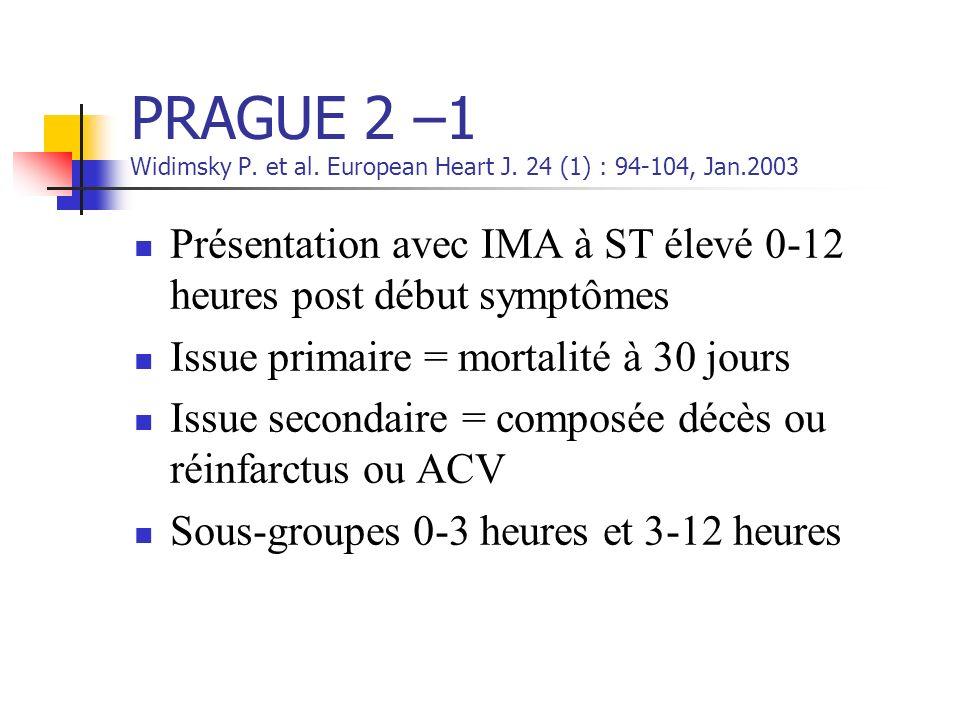 PRAGUE 2 –1 Widimsky P. et al. European Heart J. 24 (1) : 94-104, Jan.2003 Présentation avec IMA à ST élevé 0-12 heures post début symptômes Issue pri