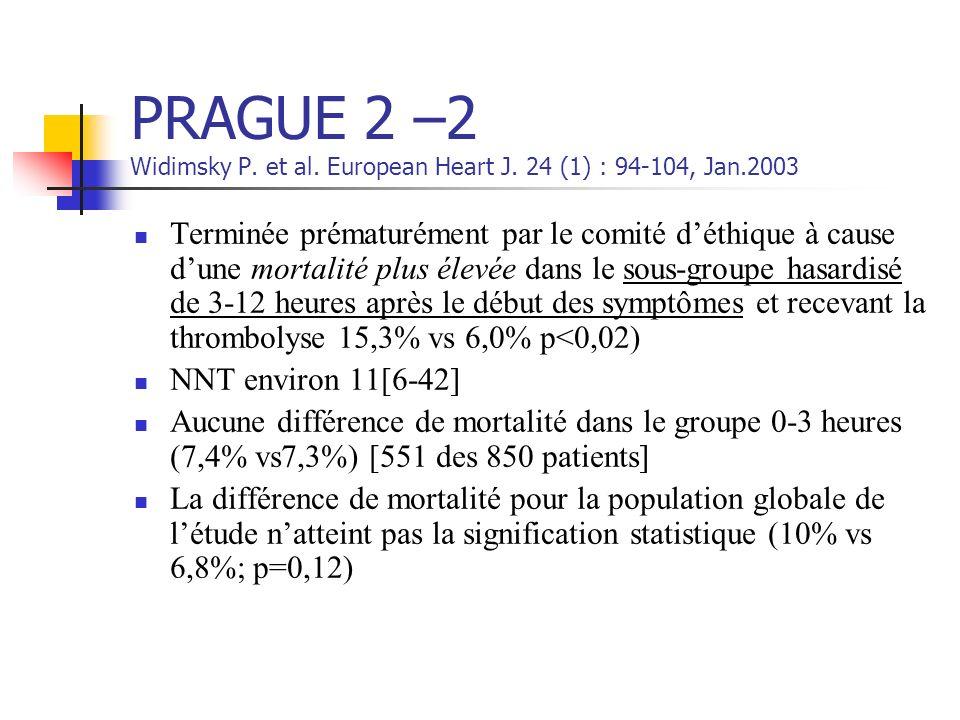 PRAGUE 2 –2 Widimsky P. et al. European Heart J. 24 (1) : 94-104, Jan.2003 Terminée prématurément par le comité déthique à cause dune mortalité plus é
