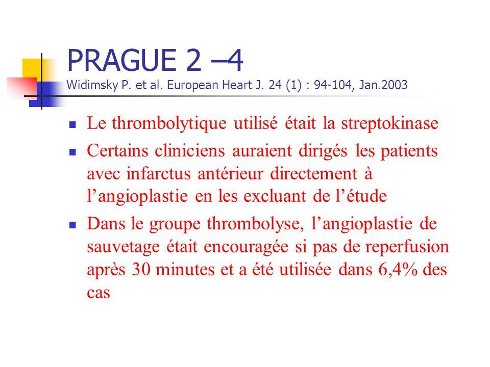 PRAGUE 2 –4 Widimsky P. et al. European Heart J. 24 (1) : 94-104, Jan.2003 Le thrombolytique utilisé était la streptokinase Certains cliniciens auraie