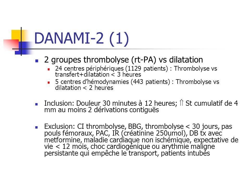 DANAMI-2 (1) 2 groupes thrombolyse (rt-PA) vs dilatation 24 centres périphériques (1129 patients) : Thrombolyse vs transfert+dilatation < 3 heures 5 c