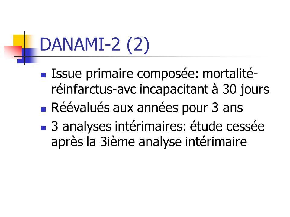 DANAMI-2 (2) Issue primaire composée: mortalité- réinfarctus-avc incapacitant à 30 jours Réévalués aux années pour 3 ans 3 analyses intérimaires: étud