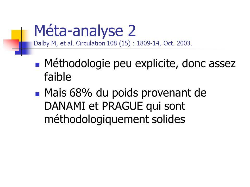 Méta-analyse 2 Dalby M, et al. Circulation 108 (15) : 1809-14, Oct. 2003. Méthodologie peu explicite, donc assez faible Mais 68% du poids provenant de