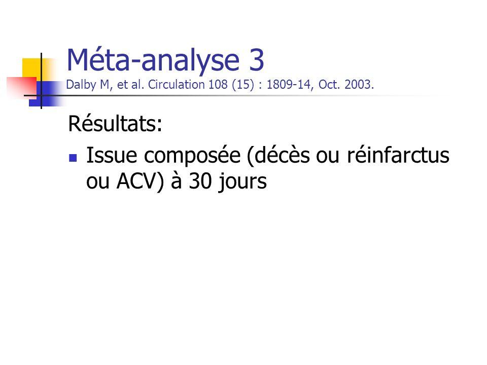 Méta-analyse 3 Dalby M, et al. Circulation 108 (15) : 1809-14, Oct. 2003. Résultats: Issue composée (décès ou réinfarctus ou ACV) à 30 jours