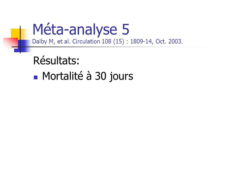 Méta-analyse 6 Dalby M, et al.Circulation 108 (15) : 1809-14, Oct.