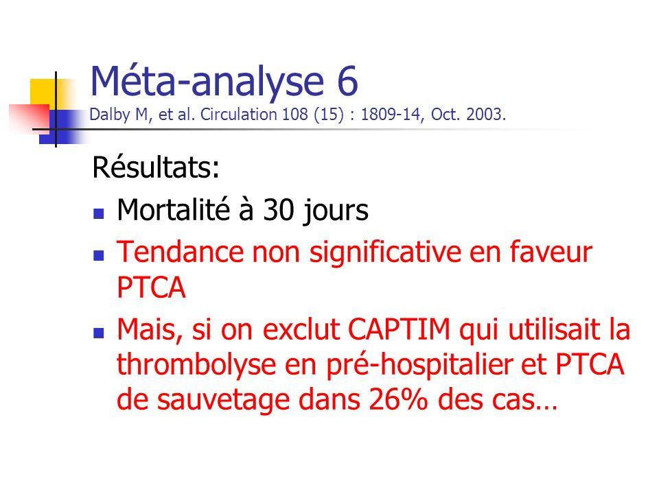 Méta-analyse 6 Dalby M, et al. Circulation 108 (15) : 1809-14, Oct. 2003. Résultats: Mortalité à 30 jours Tendance non significative en faveur PTCA Ma