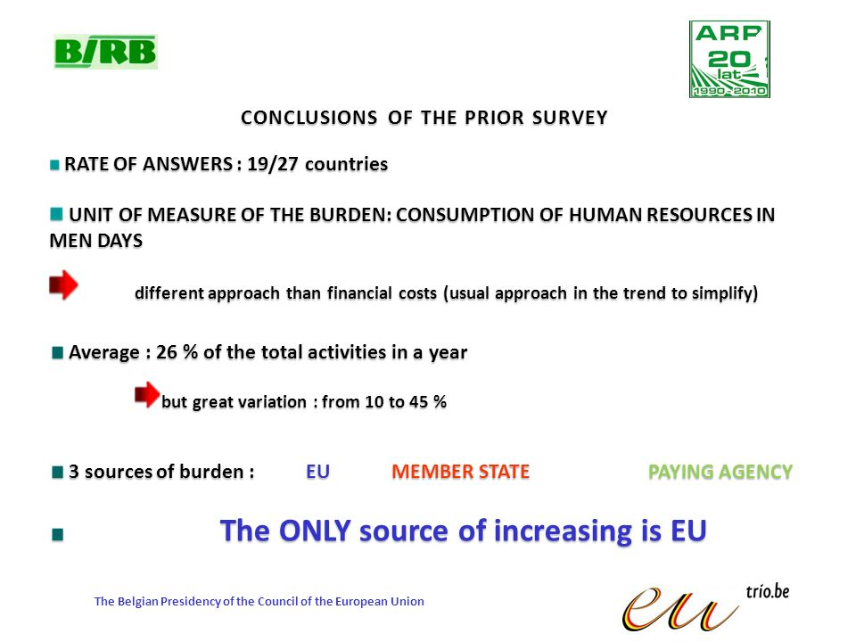 CONCLUSIONS OF THE WORKSHOP FINDINGS / CONSTATS Tight budgets (austerity measures) Tight budgets (austerity measures) Budgets limités (mesures daustérité) Budgets limités (mesures daustérité) Continuing rising control burdens (European average > 25 %) Continuing rising control burdens (European average > 25 %) Augmentation continue de la charge des contrôles (Moyenne européenne > 25 %) Augmentation continue de la charge des contrôles (Moyenne européenne > 25 %) Insufficient coordination between audit missions from the Commission and the European Court of Auditors Insufficient coordination between audit missions from the Commission and the European Court of Auditors Coordination insuffisante entre les missions daudit de la Commission et la Cour des Comptes européenne Coordination insuffisante entre les missions daudit de la Commission et la Cour des Comptes européenne Lack of transparency Lack of transparency Manque de transparence Manque de transparence The Belgian Presidency of the Council of the European Union