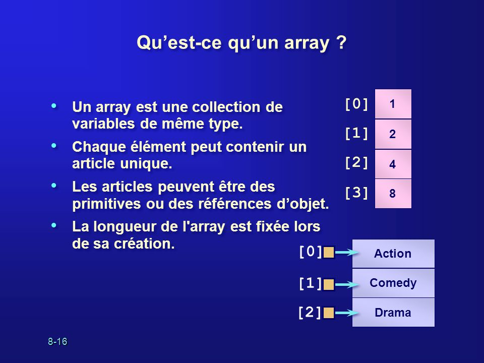 8-16 Quest-ce quun array . Un array est une collection de variables de même type.