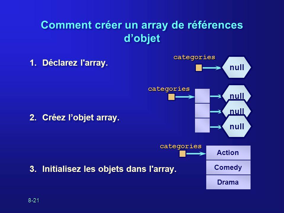 8-21 Comment créer un array de références dobjet 1.Déclarez l'array. 2.Créez lobjet array. 3.Initialisez les objets dans l'array. 1.Déclarez l'array.