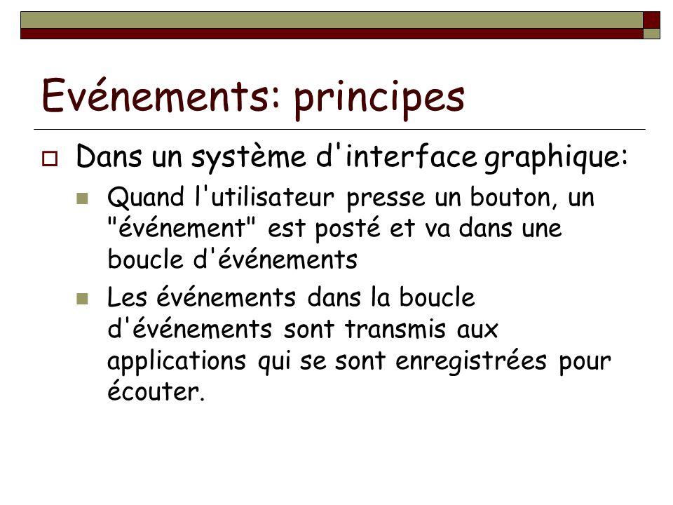 Evénements: principes Dans un système d'interface graphique: Quand l'utilisateur presse un bouton, un