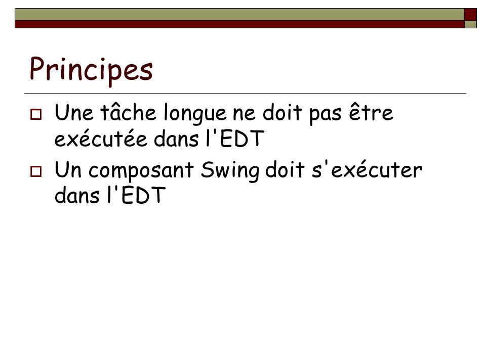 Principes Une tâche longue ne doit pas être exécutée dans l'EDT Un composant Swing doit s'exécuter dans l'EDT