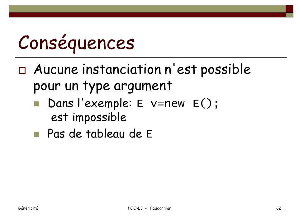 GénéricitéPOO-L3 H. Fauconnier62 Conséquences Aucune instanciation n'est possible pour un type argument Dans l'exemple: E v=new E(); est impossible Pa