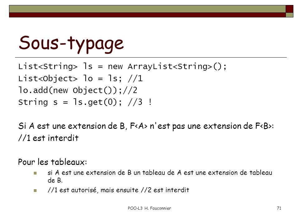 Sous-typage List ls = new ArrayList (); List lo = ls; //1 lo.add(new Object());//2 String s = ls.get(0); //3 ! Si A est une extension de B, F n'est pa