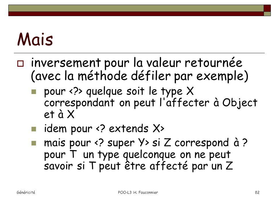 GénéricitéPOO-L3 H. Fauconnier82 Mais inversement pour la valeur retournée (avec la méthode défiler par exemple) pour quelque soit le type X correspon
