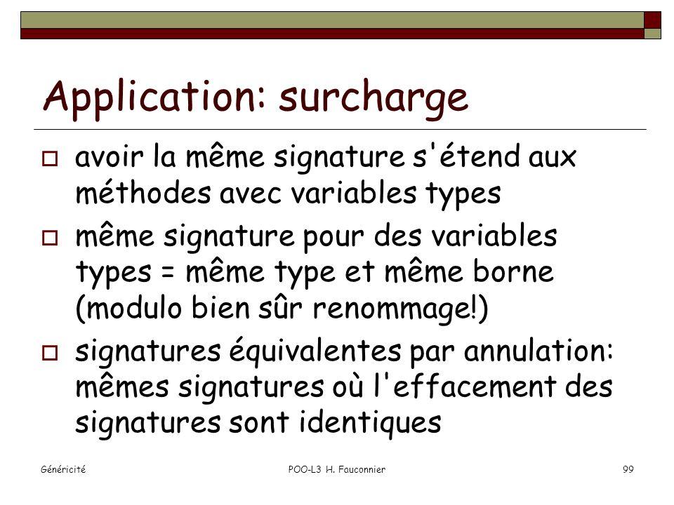 GénéricitéPOO-L3 H. Fauconnier99 Application: surcharge avoir la même signature s'étend aux méthodes avec variables types même signature pour des vari