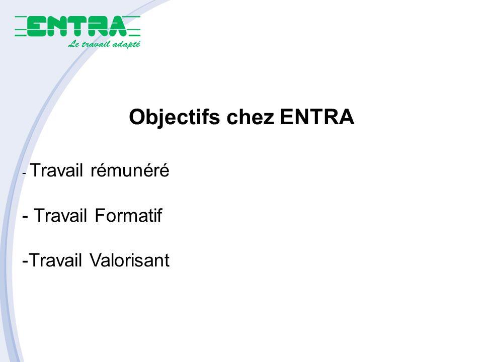 Objectifs chez ENTRA - Travail rémunéré - Travail Formatif -Travail Valorisant
