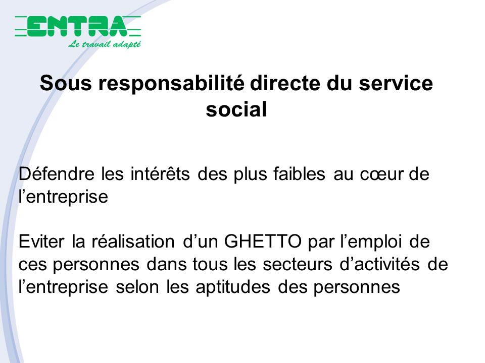 Sous responsabilité directe du service social Défendre les intérêts des plus faibles au cœur de lentreprise Eviter la réalisation dun GHETTO par lempl