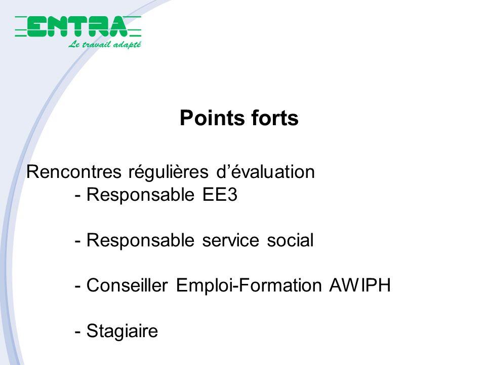 Points forts Rencontres régulières dévaluation - Responsable EE3 - Responsable service social - Conseiller Emploi-Formation AWIPH - Stagiaire