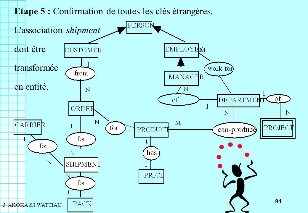 94 J. AKOKA &I.WATTIAU Etape 5 : Confirmation de toutes les clés étrangères. L'association shipment doit être transformée en entité.