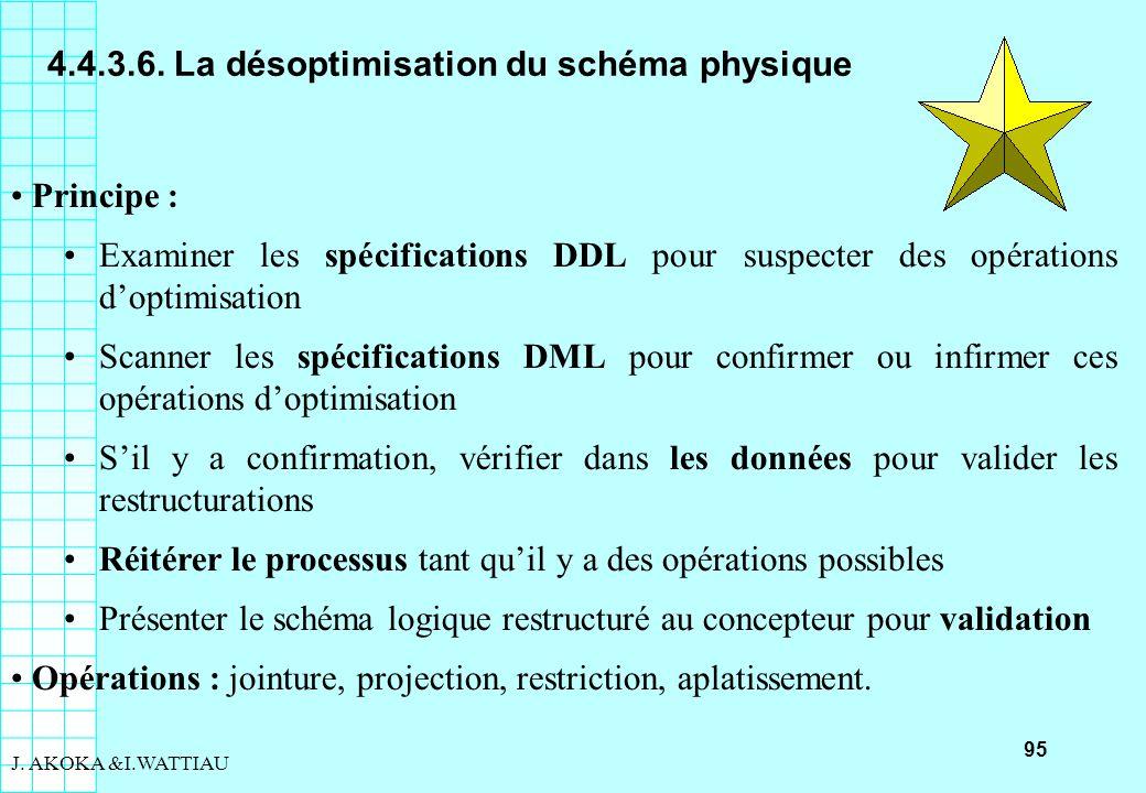 95 J. AKOKA &I.WATTIAU 4.4.3.6. La désoptimisation du schéma physique Principe : Examiner les spécifications DDL pour suspecter des opérations doptimi