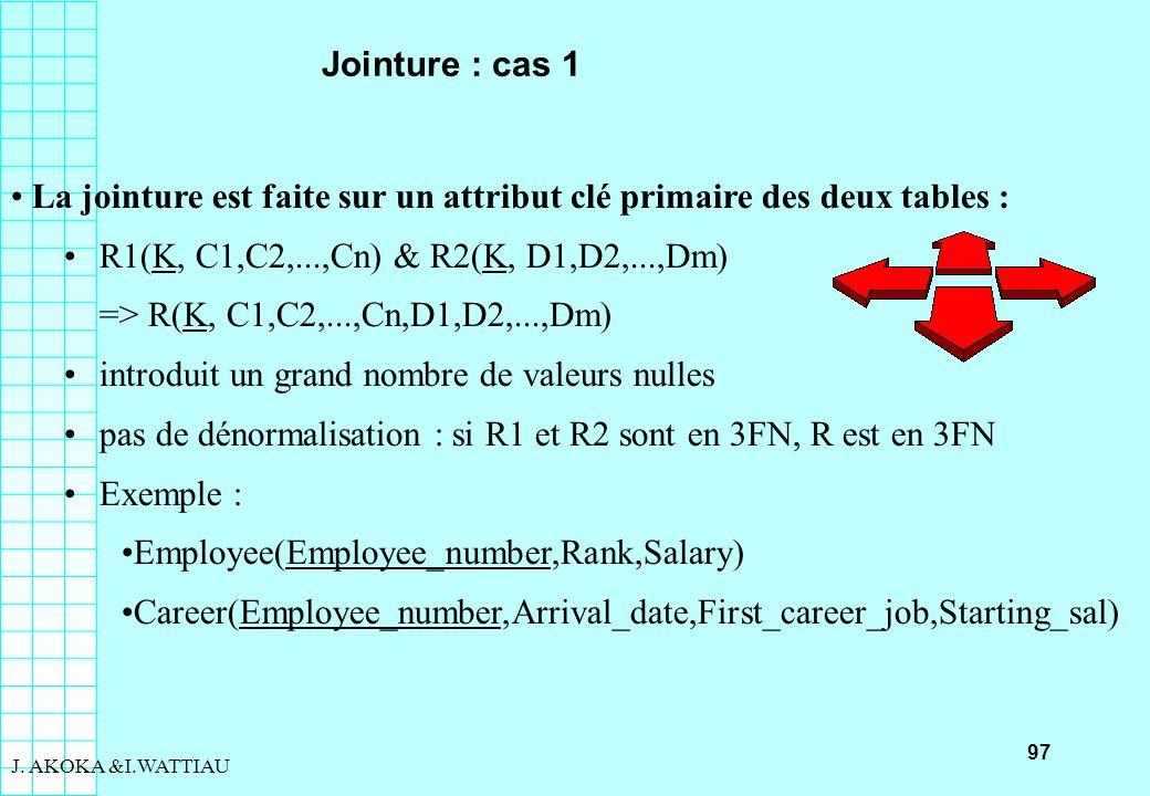 97 J. AKOKA &I.WATTIAU Jointure : cas 1 La jointure est faite sur un attribut clé primaire des deux tables : R1(K, C1,C2,...,Cn) & R2(K, D1,D2,...,Dm)