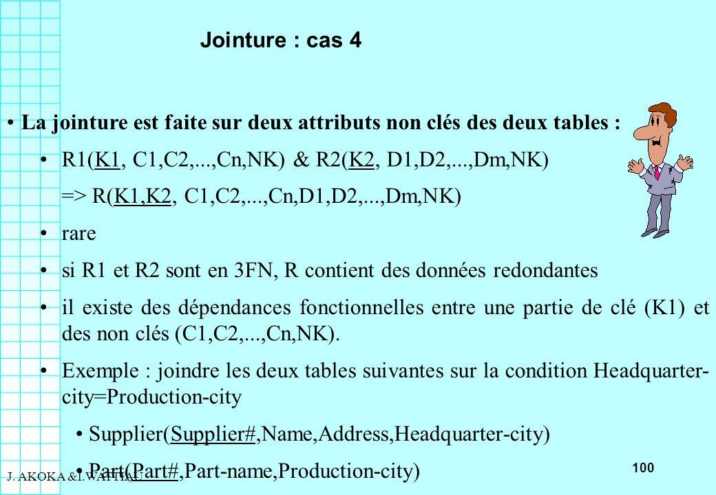 100 J. AKOKA &I.WATTIAU Jointure : cas 4 La jointure est faite sur deux attributs non clés des deux tables : R1(K1, C1,C2,...,Cn,NK) & R2(K2, D1,D2,..