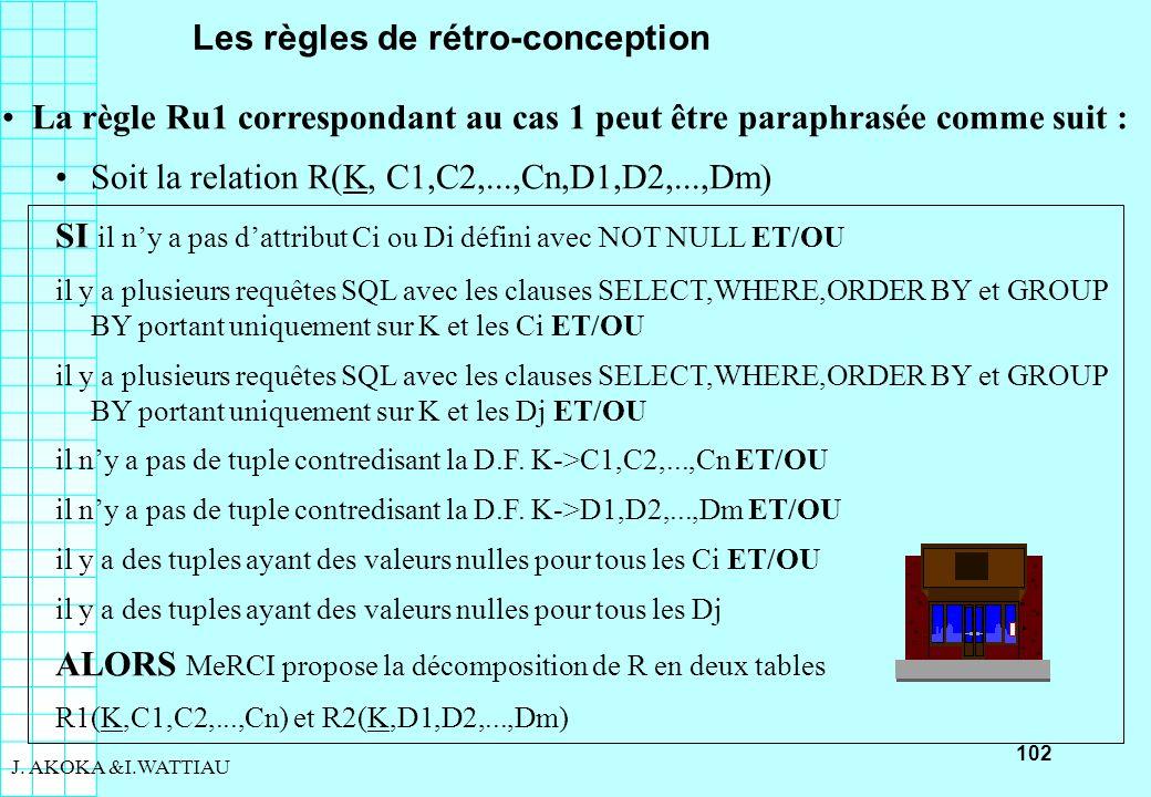 102 J. AKOKA &I.WATTIAU Les règles de rétro-conception La règle Ru1 correspondant au cas 1 peut être paraphrasée comme suit : Soit la relation R(K, C1