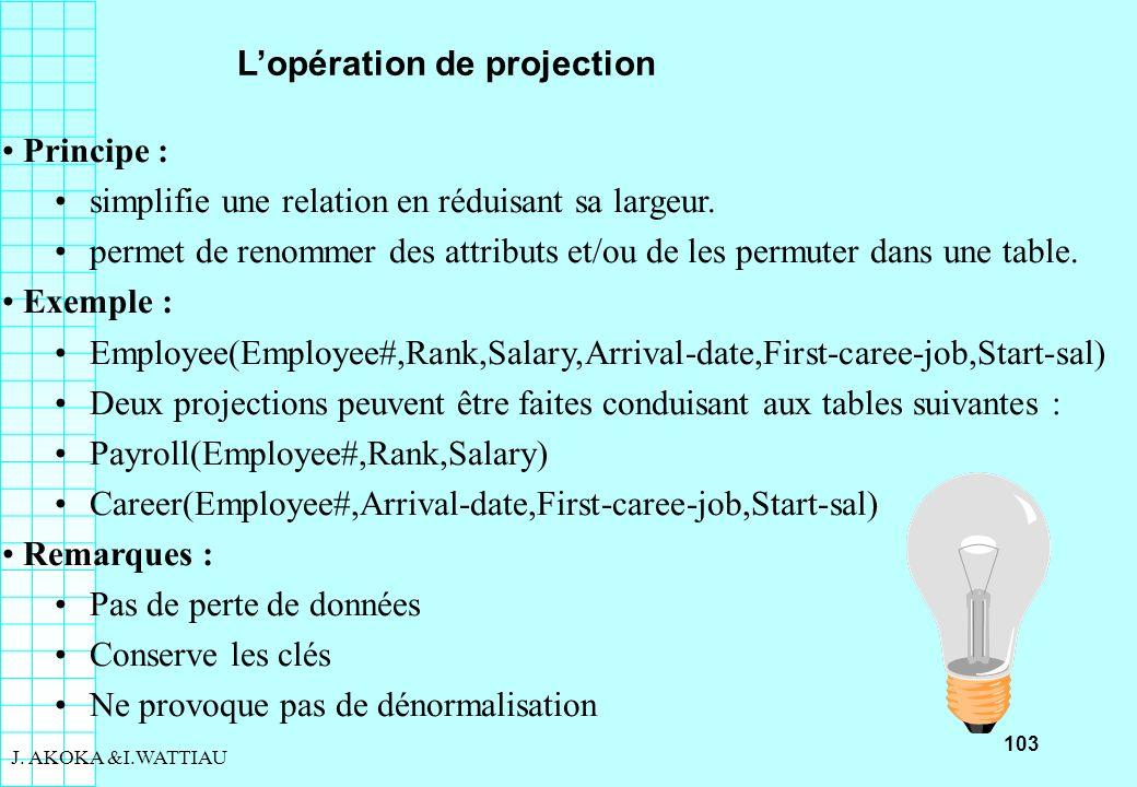 103 J. AKOKA &I.WATTIAU Lopération de projection Principe : simplifie une relation en réduisant sa largeur. permet de renommer des attributs et/ou de