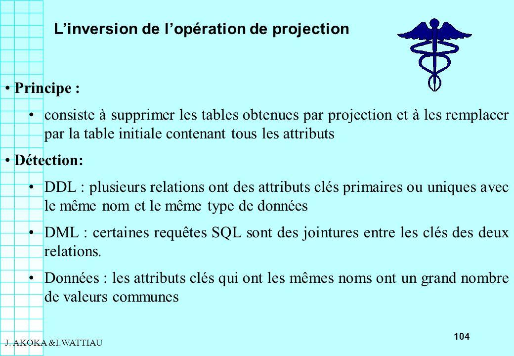 104 J. AKOKA &I.WATTIAU Linversion de lopération de projection Principe : consiste à supprimer les tables obtenues par projection et à les remplacer p