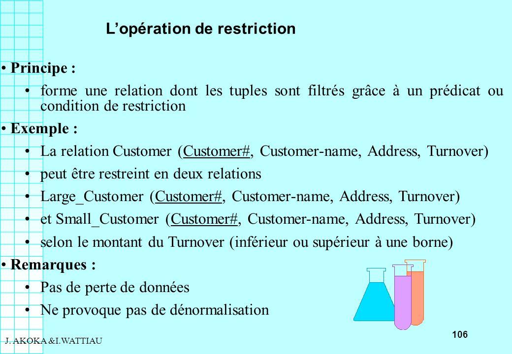 106 J. AKOKA &I.WATTIAU Lopération de restriction Principe : forme une relation dont les tuples sont filtrés grâce à un prédicat ou condition de restr