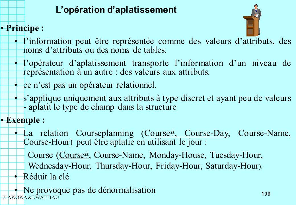 109 J. AKOKA &I.WATTIAU Lopération daplatissement Principe : linformation peut être représentée comme des valeurs dattributs, des noms dattributs ou d