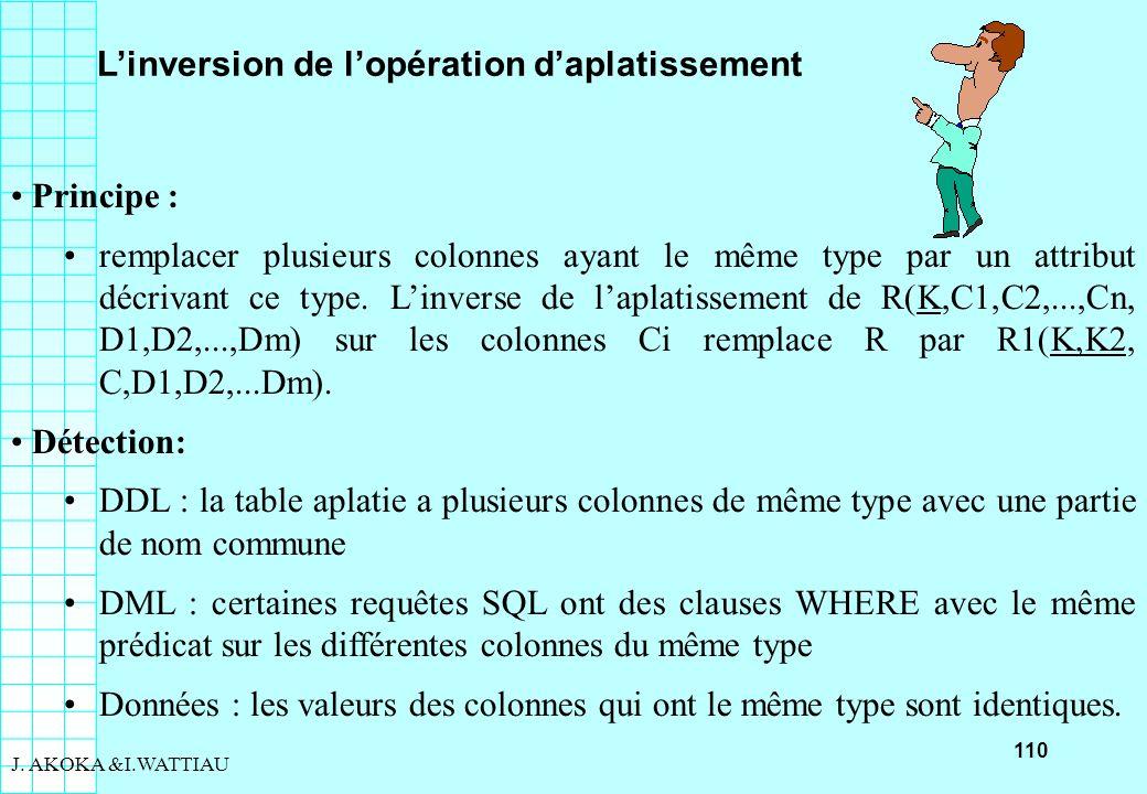 110 J. AKOKA &I.WATTIAU Linversion de lopération daplatissement Principe : remplacer plusieurs colonnes ayant le même type par un attribut décrivant c