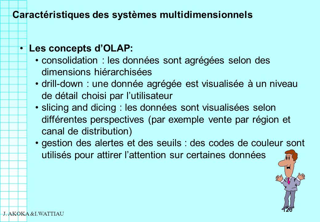 120 J. AKOKA &I.WATTIAU Caractéristiques des systèmes multidimensionnels Les concepts dOLAP: consolidation : les données sont agrégées selon des dimen