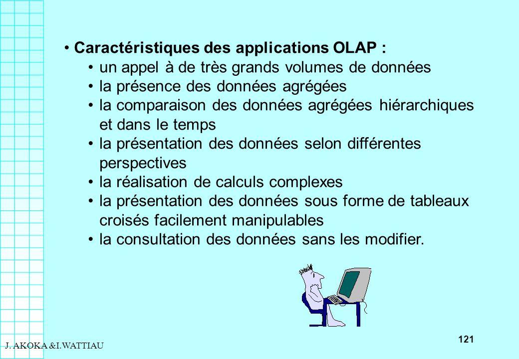 121 J. AKOKA &I.WATTIAU Caractéristiques des applications OLAP : un appel à de très grands volumes de données la présence des données agrégées la comp