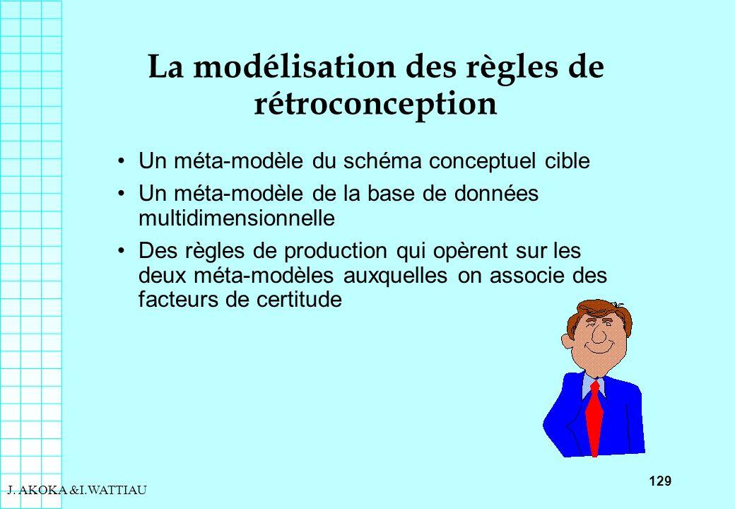 129 J. AKOKA &I.WATTIAU La modélisation des règles de rétroconception Un méta-modèle du schéma conceptuel cible Un méta-modèle de la base de données m