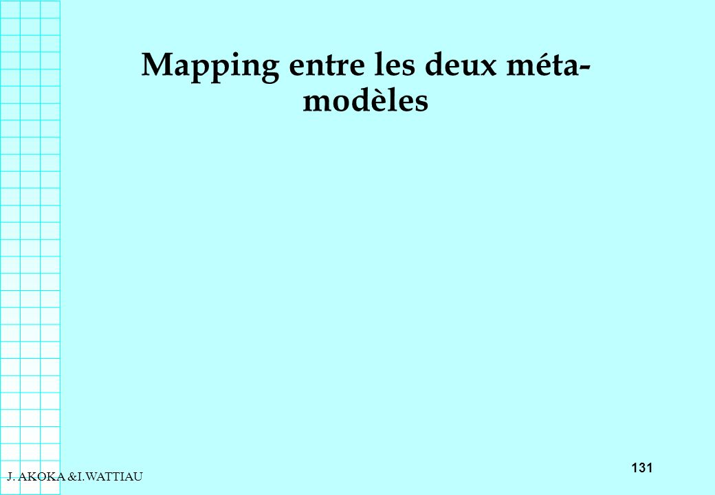 131 J. AKOKA &I.WATTIAU Mapping entre les deux méta- modèles