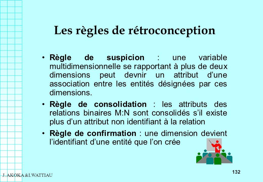 132 J. AKOKA &I.WATTIAU Les règles de rétroconception Règle de suspicion : une variable multidimensionnelle se rapportant à plus de deux dimensions pe
