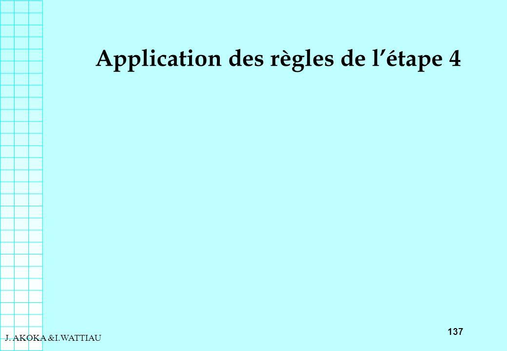 137 J. AKOKA &I.WATTIAU Application des règles de létape 4
