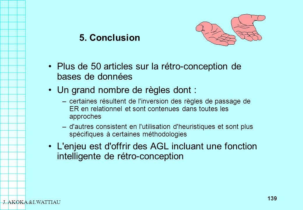 139 J. AKOKA &I.WATTIAU Plus de 50 articles sur la rétro-conception de bases de données Un grand nombre de règles dont : –certaines résultent de l'inv