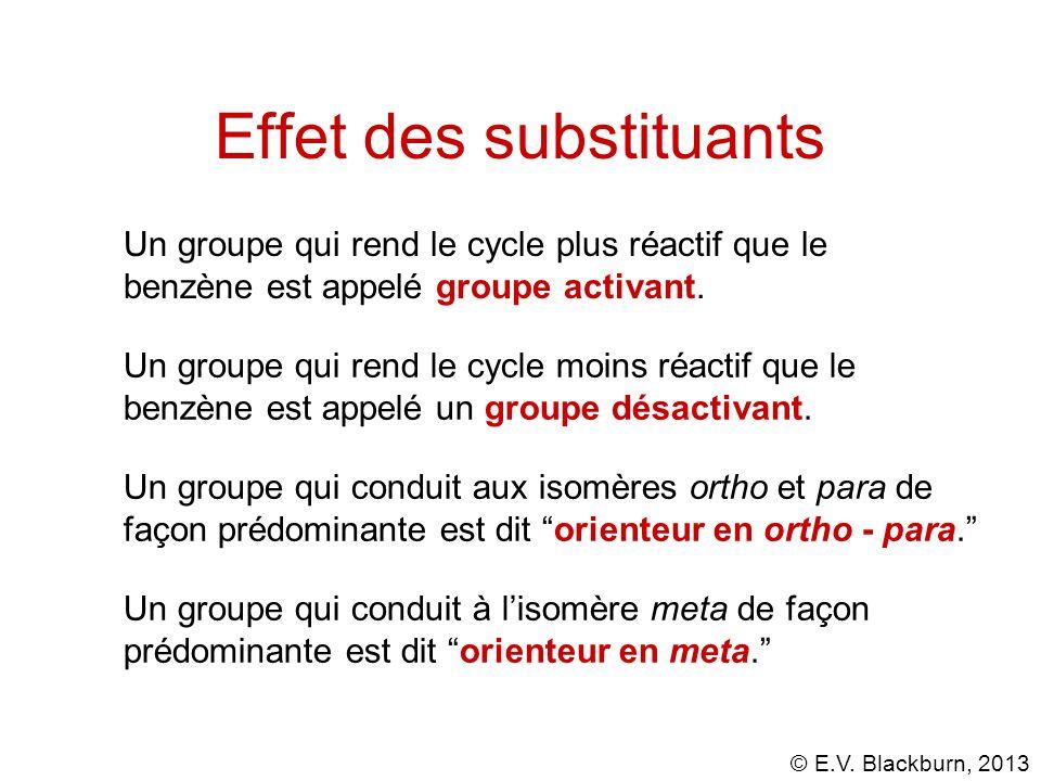 © E.V. Blackburn, 2013 Effet des substituants Un groupe qui rend le cycle moins réactif que le benzène est appelé un groupe désactivant. Un groupe qui