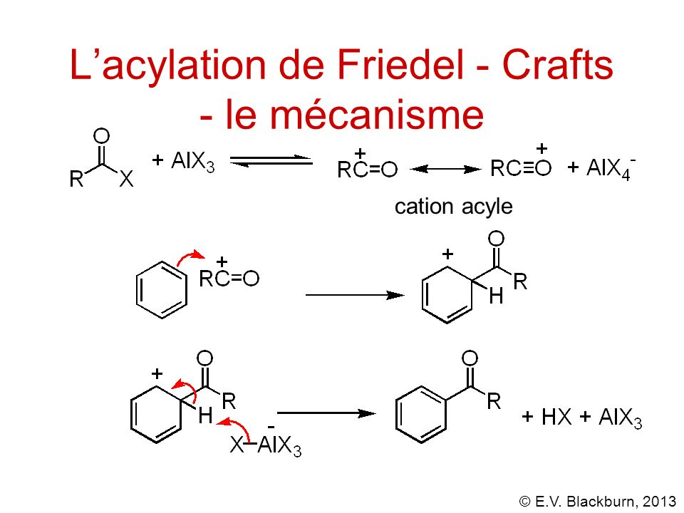 © E.V. Blackburn, 2013 Lacylation de Friedel - Crafts - le mécanisme cation acyle