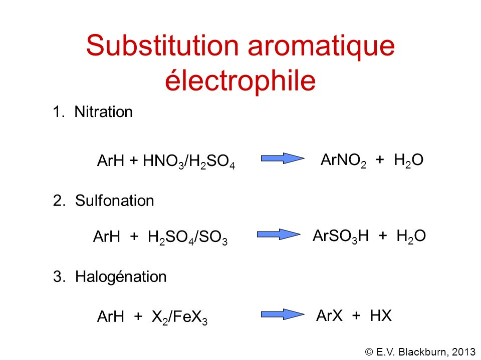 © E.V. Blackburn, 2013 Substitution aromatique électrophile 1. Nitration ArNO 2 + H 2 O 2. Sulfonation ArH + H 2 SO 4 /SO 3 ArSO 3 H + H 2 O 3. Halogé