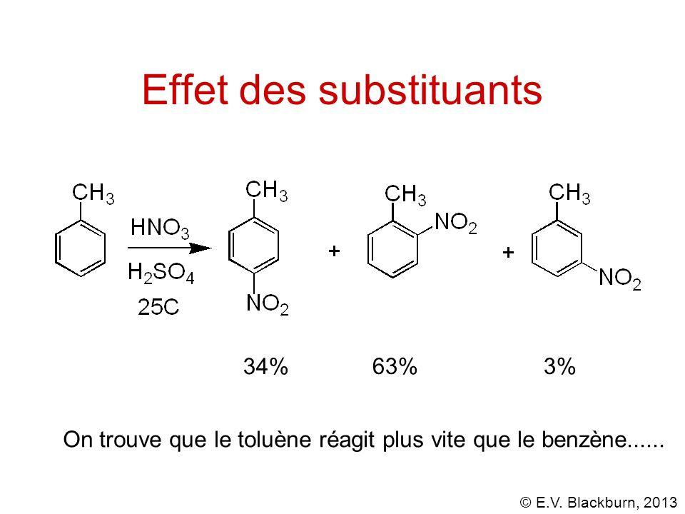 © E.V. Blackburn, 2013 Effet des substituants 34% On trouve que le toluène réagit plus vite que le benzène...... 63%3%