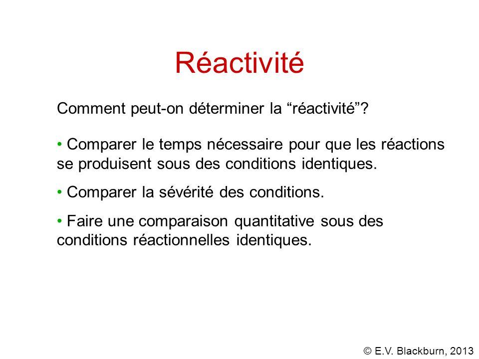 © E.V. Blackburn, 2013 Réactivité Comparer le temps nécessaire pour que les réactions se produisent sous des conditions identiques. Comparer la sévéri